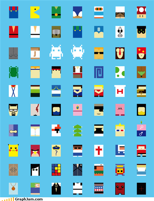 guesses,infographic,josef,lemmings,Meat Boy,minimalist,pikachu,video games
