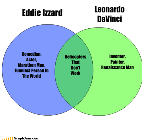 comedian dont-work eddie izzard helicopters inventor leonardi davinci venn diagram Video