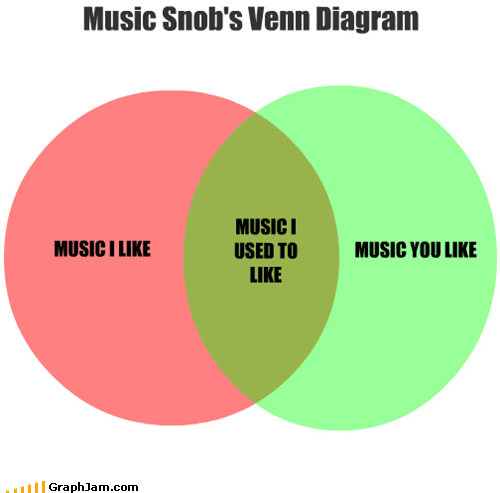 MUSIC I LIKE MUSIC YOU LIKE Music Snob's Venn Diagram MUSIC I USED TO LIKE