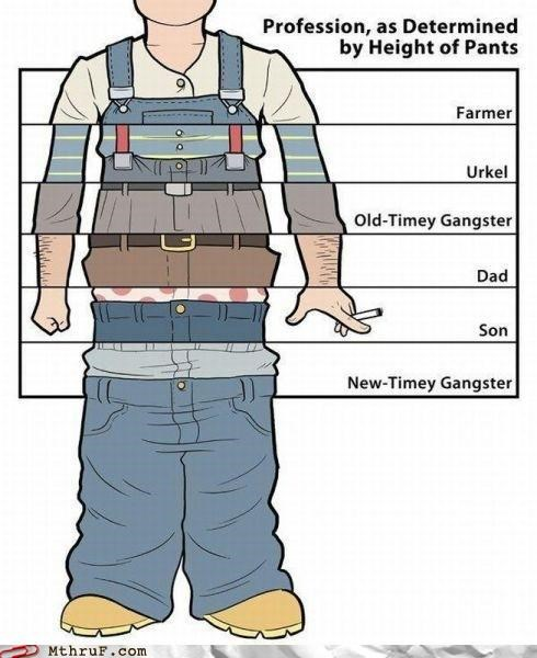 Chart job pants uniform