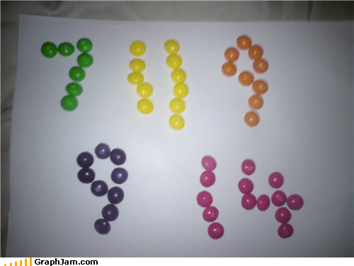 candy chart art counting creative IRL numbers skittles sour