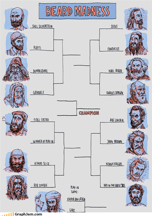 bears brackets famous people hair infographic march madness money - 4560862208