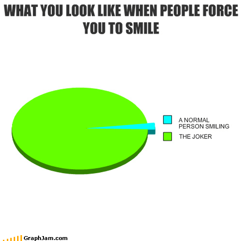 WHAT YOU LOOK LIKE WHEN PEOPLE FORCE YOU TO SMILE