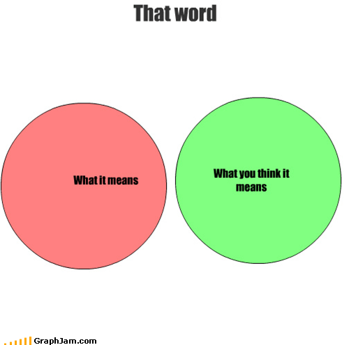 inigo montoya movie quotes the princess bride venn diagram words - 4562217216