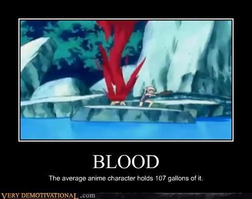 Blood lots anime weird - 4569463808