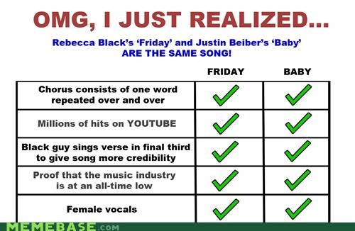 baby,beiber,FRIDAY,Memes,rebecca,same difference