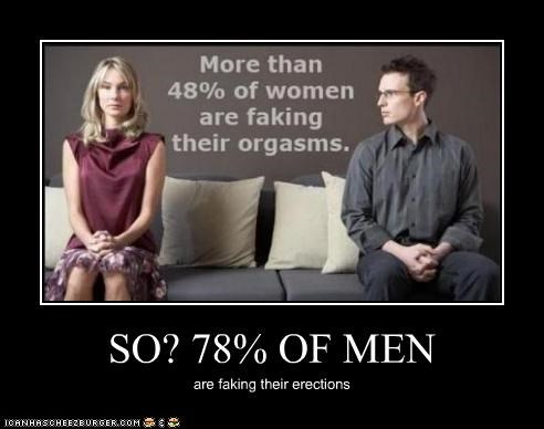 SO? 78% OF MEN are faking their erections