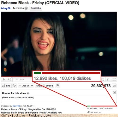 100k,FRIDAY,likes,no honors,Rebecca Black,youtube
