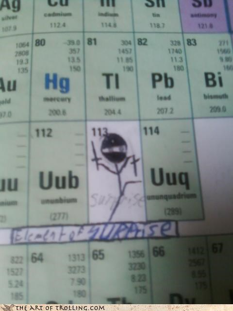 113,Chemistry,elements,IRL,ninja,surprise,unobtanium
