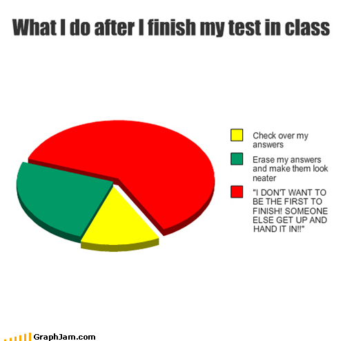 exams Pie Chart school tests - 4580100864