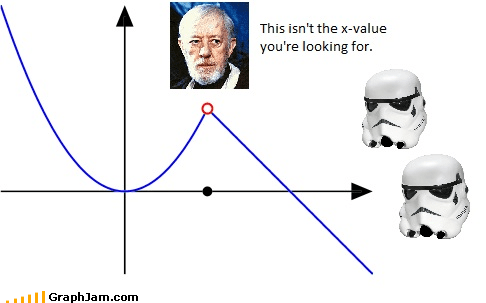 Line Graph obi wan star wars stormtrooper - 4580266240