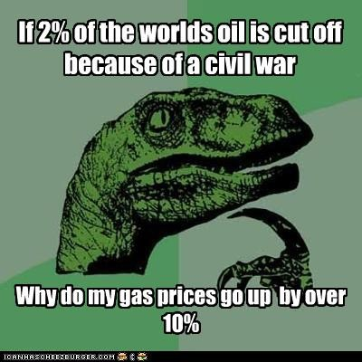 If 2% of the worlds oil is cut off because of a civil war Why do my gas prices go up by over 10%