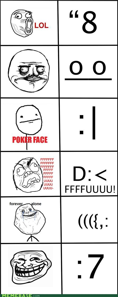 emoticons,leetspeak,Memes