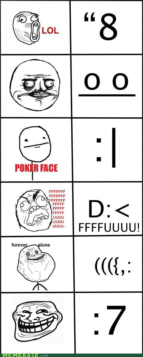 emoticons leetspeak Memes - 4584593408