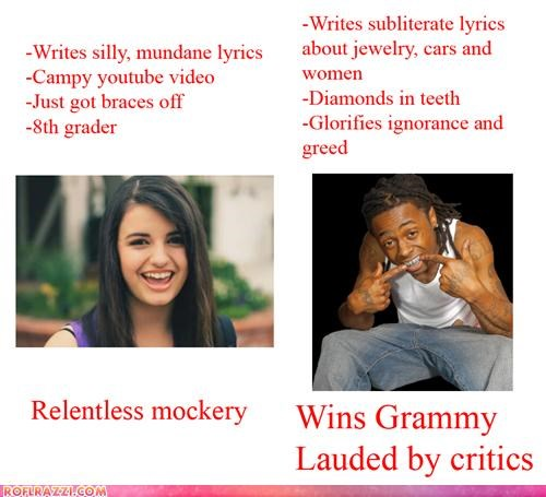 Hall of Fame,lil wayne,Music,Rebecca Black