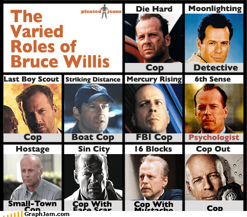 actor,bruce willis,cop,movies,range,spreadsheet