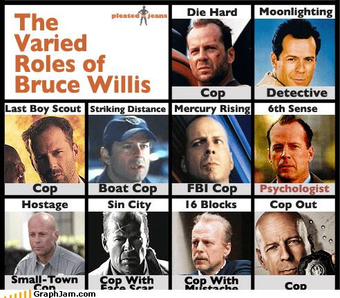 actor bruce willis cop movies range spreadsheet - 4586831360