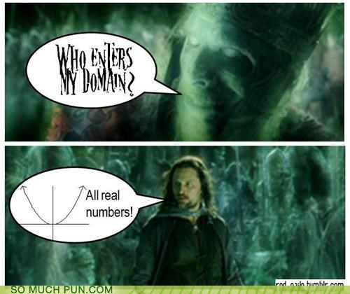 all,answer,aragorn,double meaning,Hall of Fame,homophone,literalism,Lord of the Rings,math,numbers,question,real,real number,sauron,strider