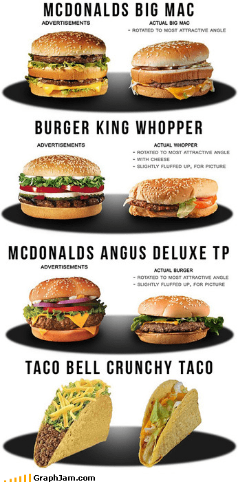advertising food hamburgers infographic McDonald's taco bell