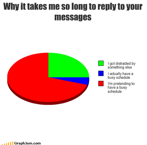 Why it takes me so long to reply to your messages