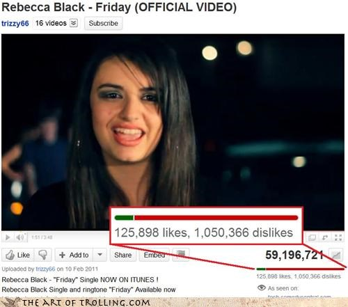 dislike FRIDAY justin bieber Memes Rebecca Black youtube - 4597373696