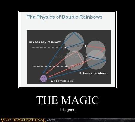 doulbe rainbow magic science - 4600379136
