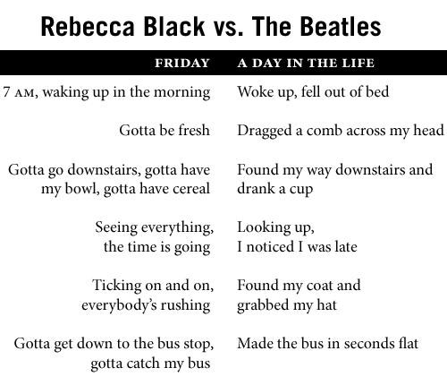 FRIDAY,infographic,Rebecca Black,the Beatles