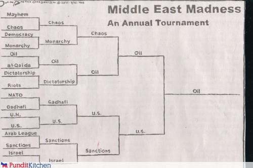march madness middle east oil political pictures
