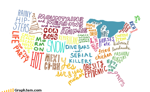 america infographic map usa