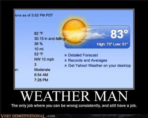 consistently wrong job weather man