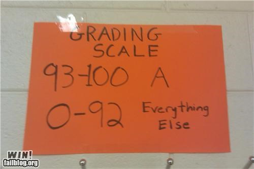class college grades school signs - 4618272256
