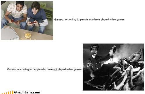 Games as viewed by.
