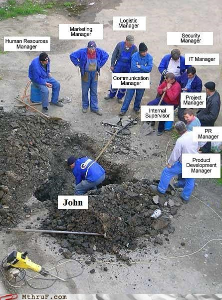 america employment management problem work worker - 4621374976
