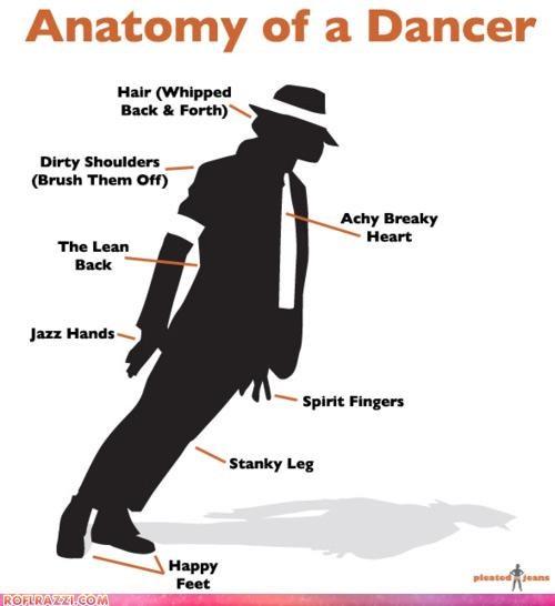Chart,dance,funny,michael jackson
