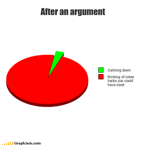 arguments fighting life Pie Chart - 4624332032