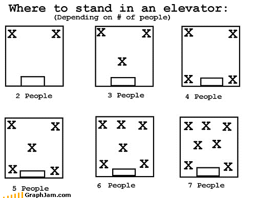 awkward moments,elevator,Maps,standing,Travel