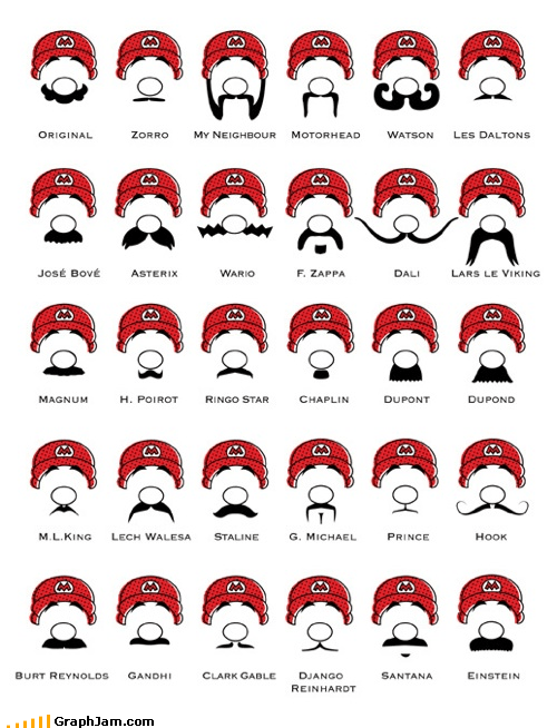 facial hair infographic mario moustaches nintendo