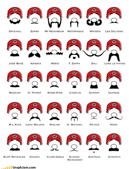 facial hair infographic mario moustaches nintendo - 4638541568