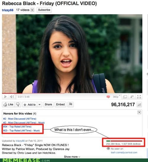 FRIDAY,problem,rating,Rebecca Black,youtube