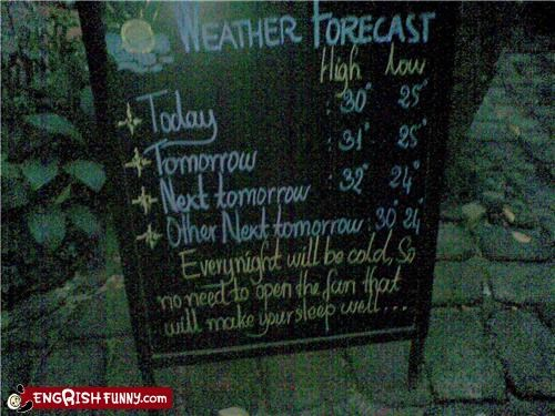 forecast menu sign weather - 4645309184
