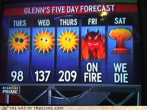 Death fire forecast IRL weather
