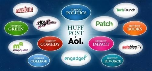 AOL,huffington post,Unpaid Bloggers
