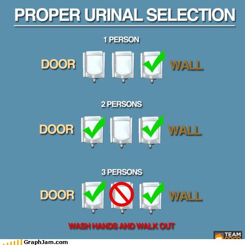 bathrooms infographic man code men urinals - 4655253504