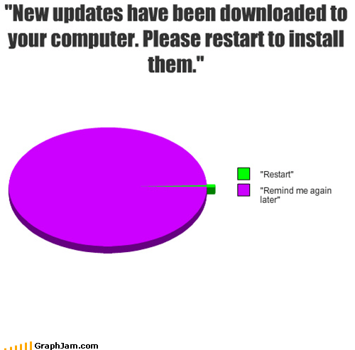annoying computers microsoft Pie Chart updates