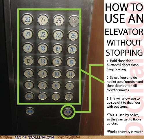 buttons elevator IRL Travel - 4676041216
