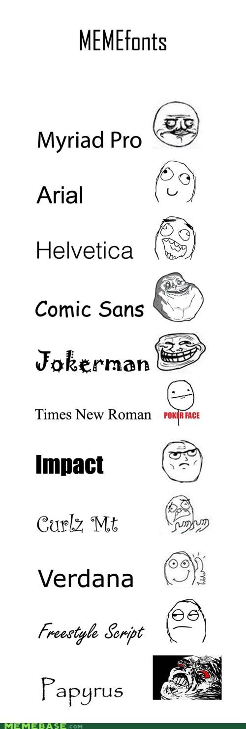 comic sans,fonts,Memes,pokerface,times new roman
