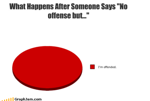 conversations offended people Pie Chart rude - 4676914432