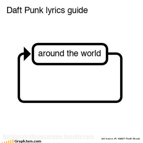around the world,daft punk,flow chart,lyrics,repeat