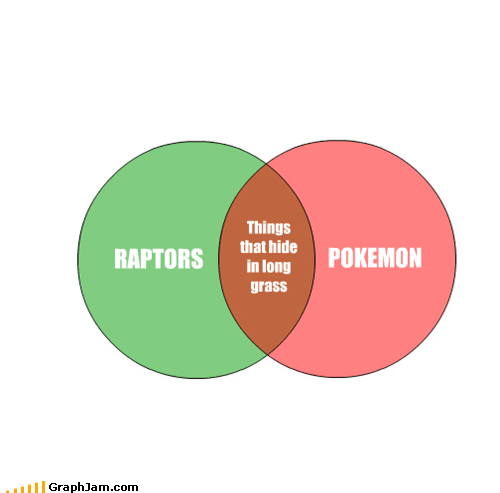 dinosaur,Pokémon,raptors,tall grass,venn diagram