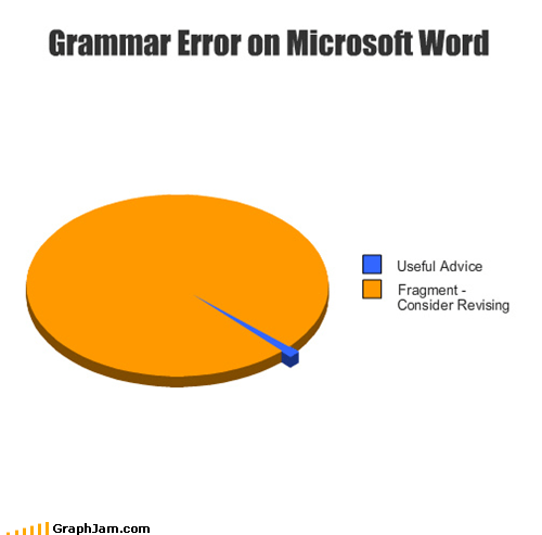 errors grammar microsoft Office Pie Chart word